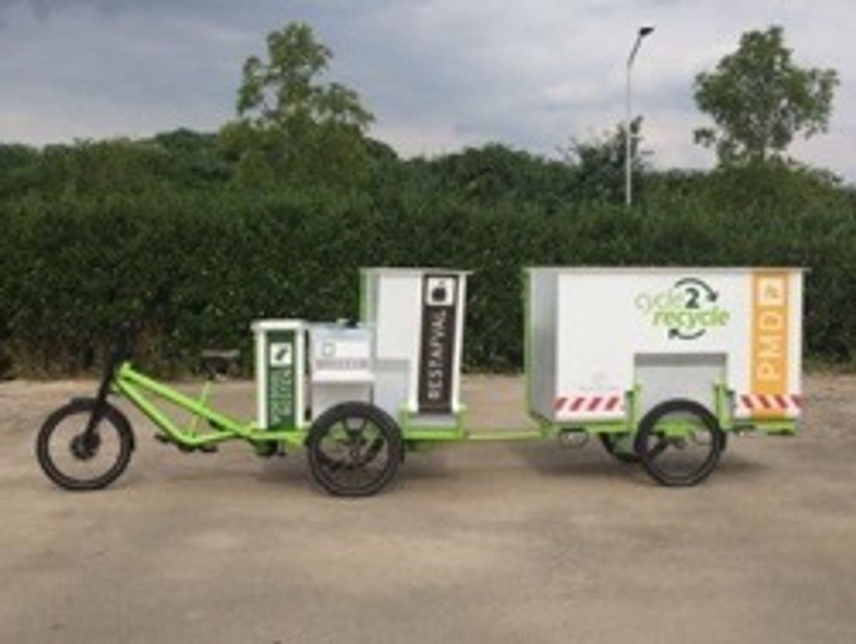 Recyclefiets